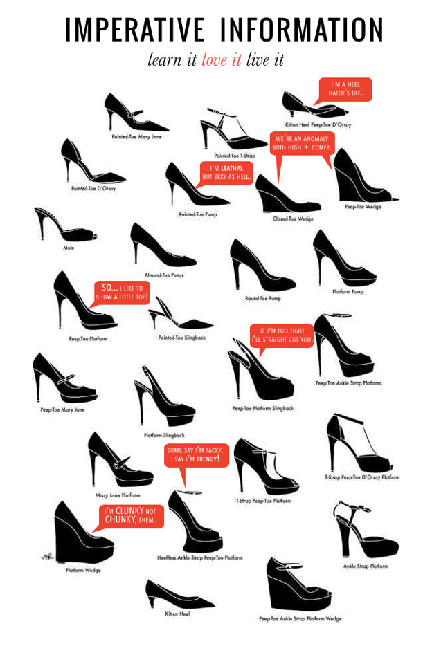 FOOT FETISH Types of womens shoes via mylusciouslife.com