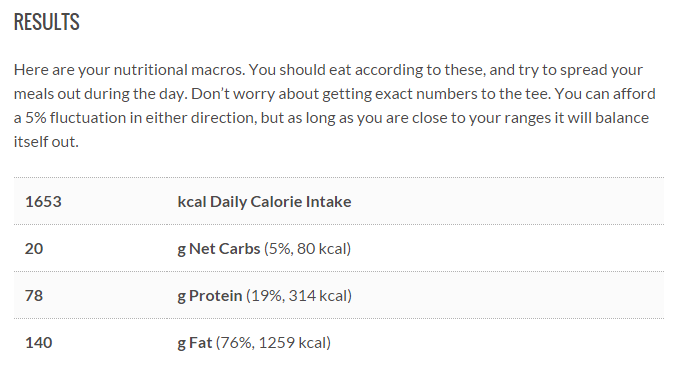 How many grams of carbs, protein and fat should I eat?